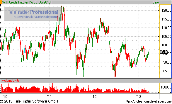 Újra a csúcsot ostromolja az S&P