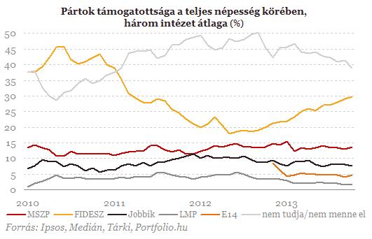 2014-aprilis-elejen-lehetnek-a-magyar-parlamenti-valasztasok
