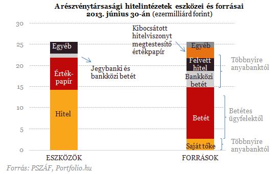 Ezermilliárdos mentőcsomagot kaptak a magyar bankok