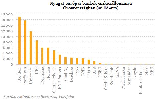 Swedbank | budapestapartment.co.hu CFD-k | Plus