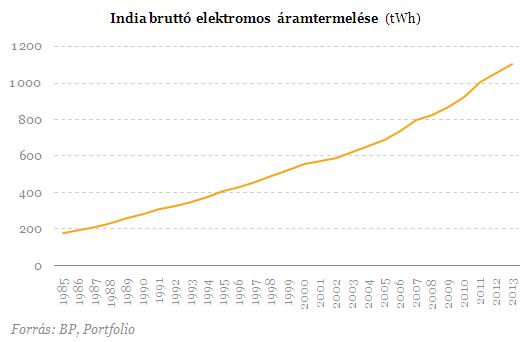 Szegény országban robbanhat a napenergia