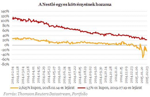 Megcsapolják a magyar bankbetéteket? - Jönnek a negatív kamatok