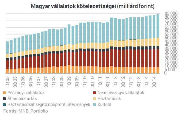 Orbán és Matolcsy őrködik már a hiteleink felett is