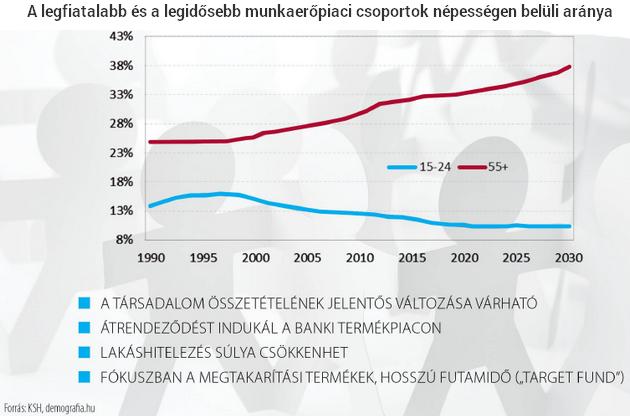 Három ábra, amelynek nem fognak örülni a magyar bankárok