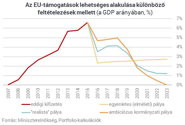 Bejelentették a nyolcpontos magyar gazdaságélénkítő csomagot!