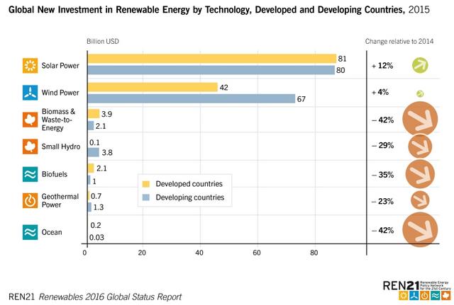 Ha hithű zöld vagy, akkor ezeket az ábrákat biztos látni akarod