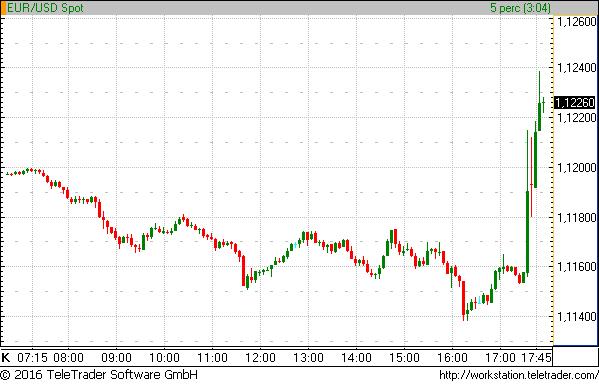 Euronak