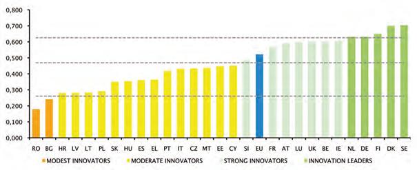 Tényleg komoly gondok vannak a magyar innováció és a tudományos kutatás terén?