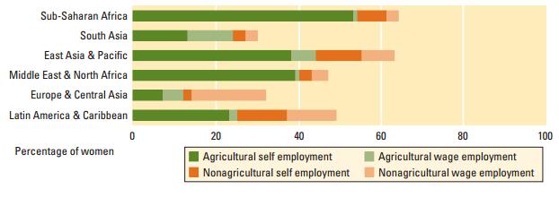 Zöld forradalom - Avagy milyen jövőt hoznak az agrár robotok?