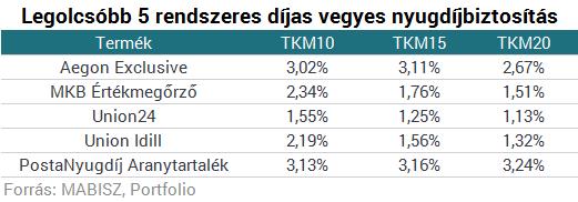 Fontos dátum közeleg: 100-150 ezer forint állami ingyenpénz ütheti a markodat