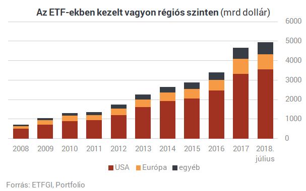 Eltűnt egy népszerű befektetés a magyar piacról - Háborognak az emberek