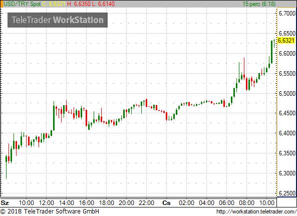 EM Currencies Under Fire