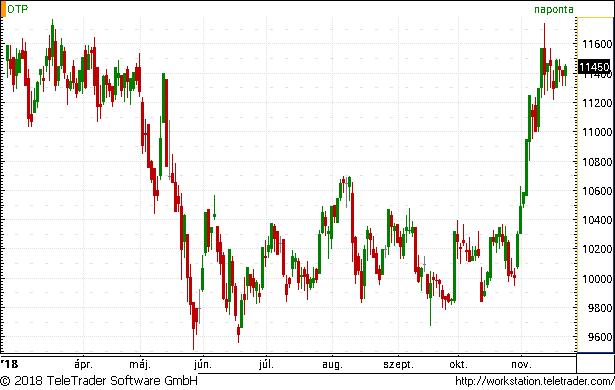 PORTFOLIO HU   ANALYST VIEW - Morgan Stanley ups target price for