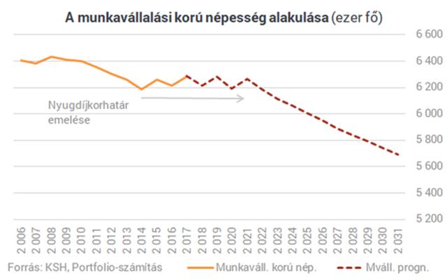 Pörög az építőipar, pörög a gazdaság - De a növekedésnek ára van!