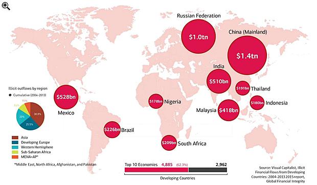 Itt vannak a világ gazdasági bűnözésének gócpontjai