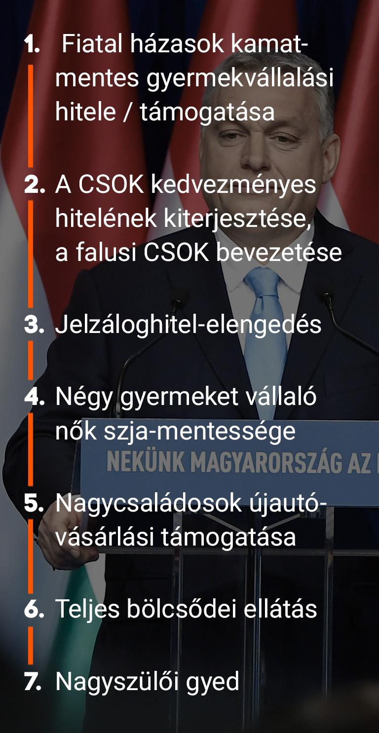 Itt van Orbán Viktor hét pontja