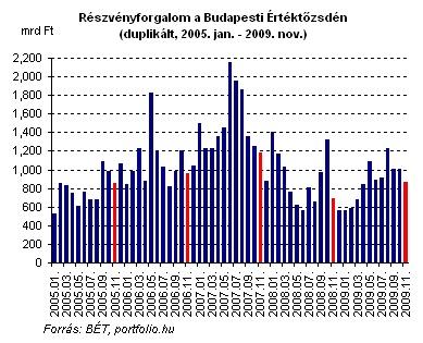 Nem tudott brillírozni a magyar piac Mi történt a KBC vel