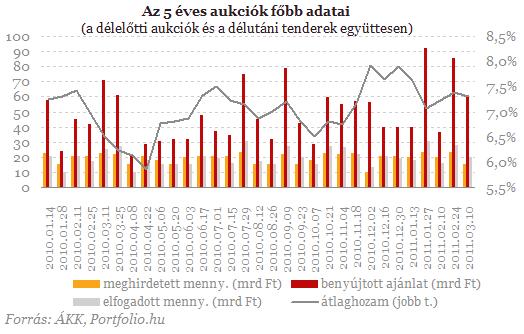 Újra hatalmas érdeklődés övezte a magyar aukciókat (2.)