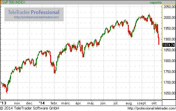 5 napos deflációs étrendon