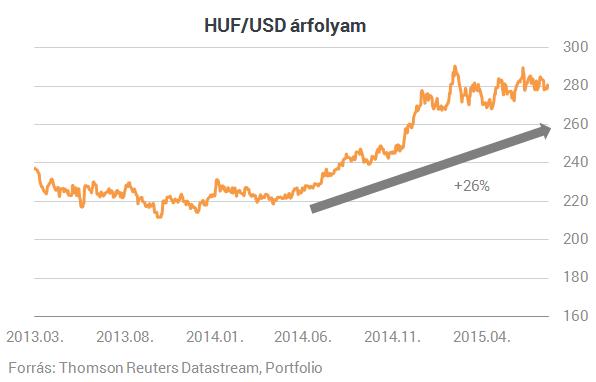 EUR-Lex - PC - HU