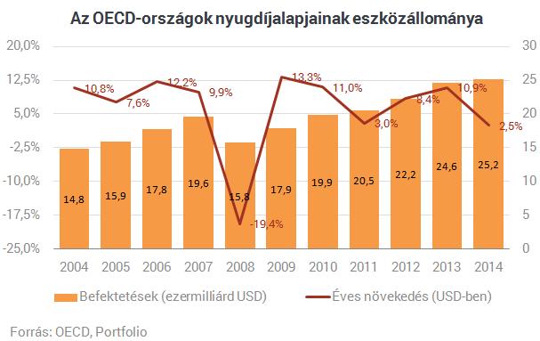 Nyugdíj: menny és pokol Magyarországon