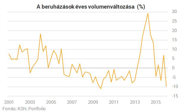 """Képtalálat a következőre: """"uniós beruházások magyarországon"""""""