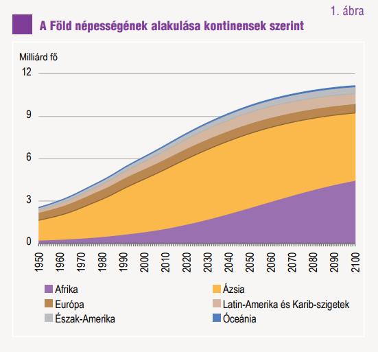 Látványos ábrák arról, hogyan válik nyugdíjas szanatóriummá a világ