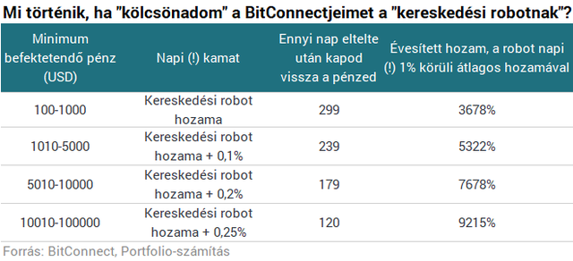 bitcoin botmentők)
