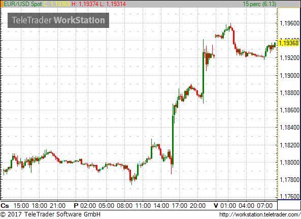 A forintot nem hatotta meg az S&P döntése