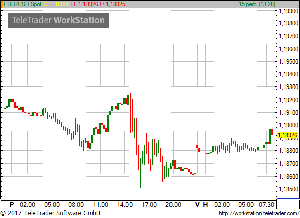 Megint menekülőre fogták a befektetők a koreai hírekre