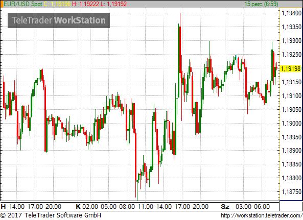 Pattanásig feszült a hangulat a holnapi EKB-döntés előtt