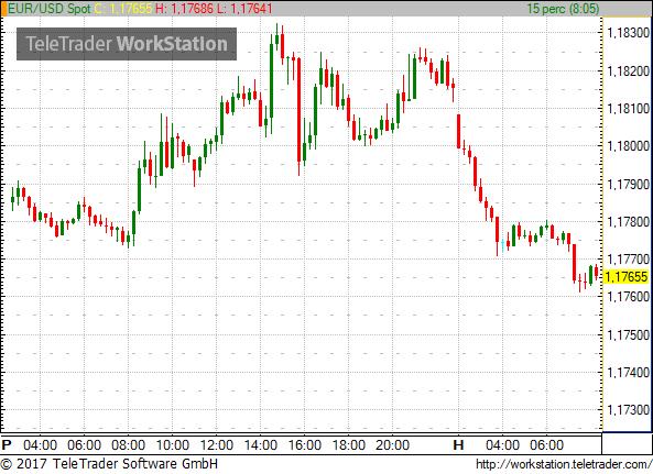 Megütötték az eurót a katalán népszavazás hírére
