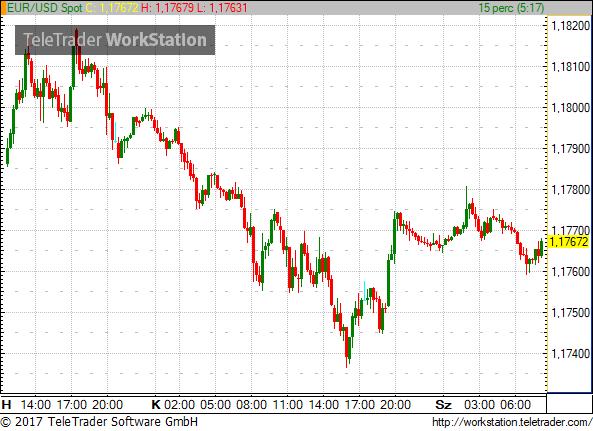Keddig még maradhat a semmittevés a forint piacán