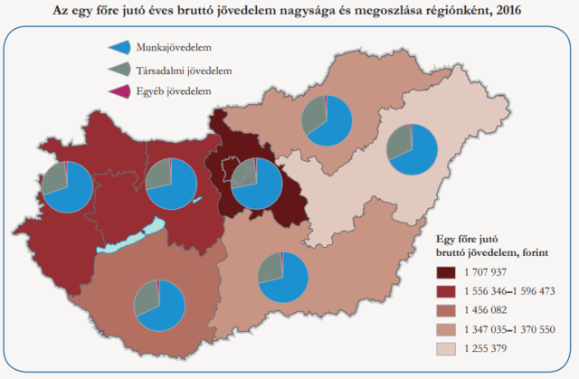 Elképesztő: tízszeres jövedelmi különbség van a magyarok között