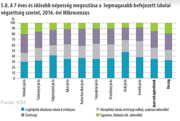 Egykor Magyarország büszkeségei voltak, mára viszont súlyos válsággal küzdenek