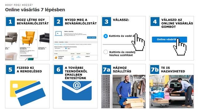Jön az online vásárlás az Ikeánál  a9a39882ee