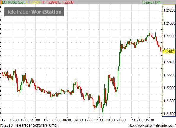 A forint még jól bírja az újabb piaci pánikot