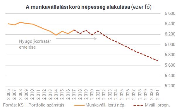 Az elmúlt évek legnagyobb sikertörténete volt Magyarországon - Most mégis betonfalba ütközhet