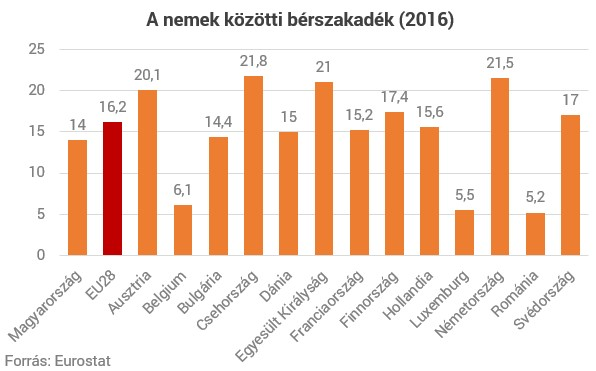 a nők tudják magyarországon