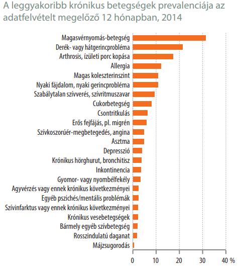 Megtudtuk, mire készülhet az Orbán-kormány az egészségügyben