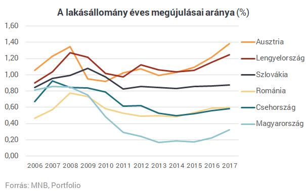 Ha nem döntünk azonnal, Magyarország végleg lemarad a régiótól
