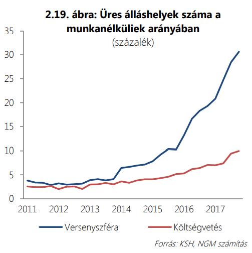 Itt a kormány ígérete: elhozza a kánaánt a magyar munkásoknak!