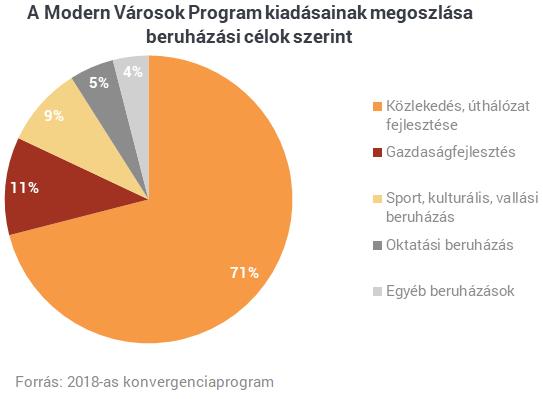 A negyedik Orbán-kormány gigantikus programja e0e356edfa