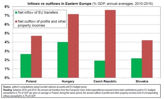"""A felesleges számháborúról, avagy a """"sérelmi közgazdaságtan"""" alapjai"""