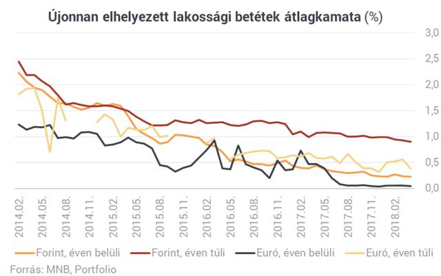 Befektetések kockázata - Budapest Alapkezelő Zrt.