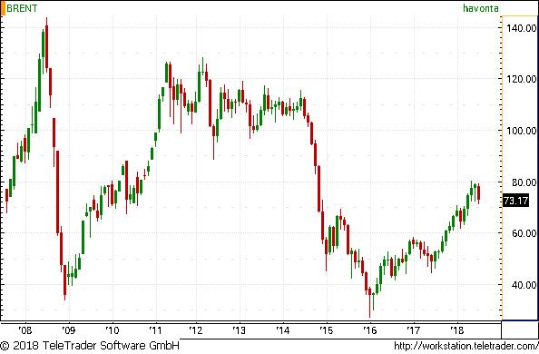 Mi történt a benzin- és dízelárakkal? A forint és az adóemelések állnak a háttérben