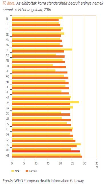 Mi kell nektek, 35 feletti férfiak? | Ridikül