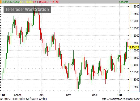 Jön a magyar euró, leállítják Paks 2-t - Itt vannak a Portfolio legvadabb jóslatai!