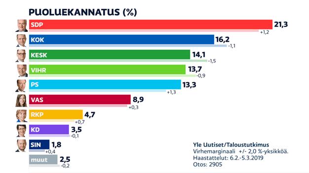 Lemondott a finn kormány