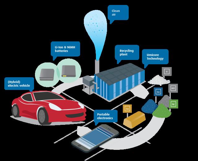 Berobbanhat az új technológia, amely átírja a jövő autóiról alkotott képet